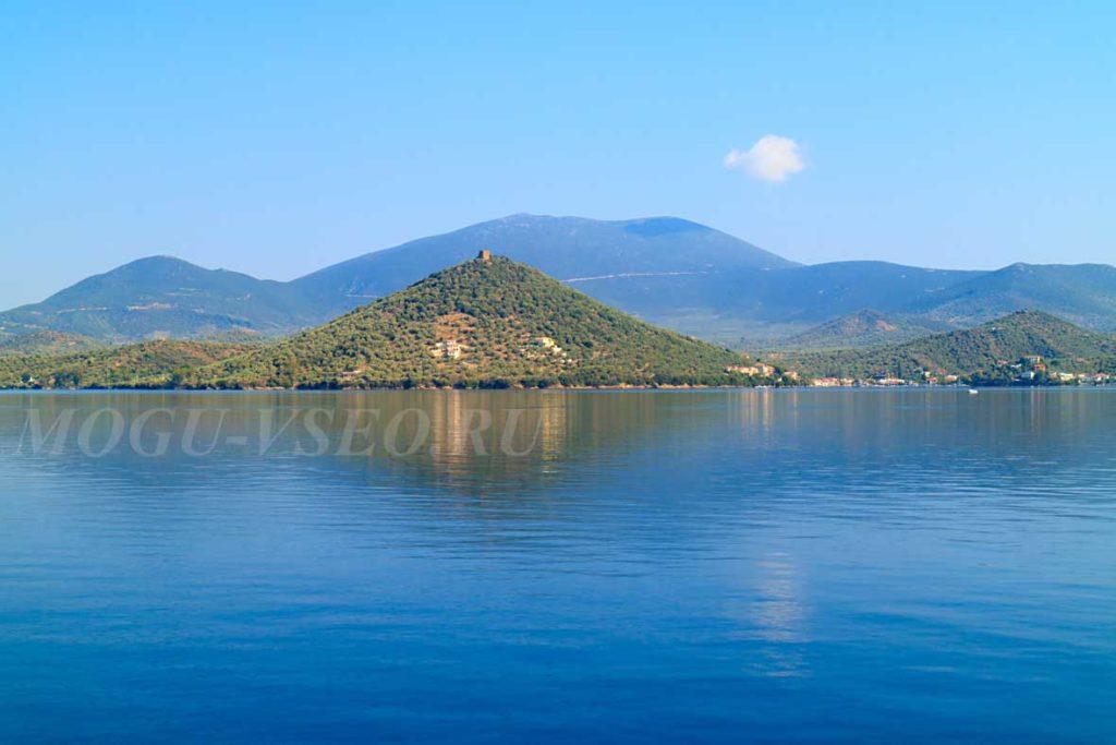 острова Ионического моря